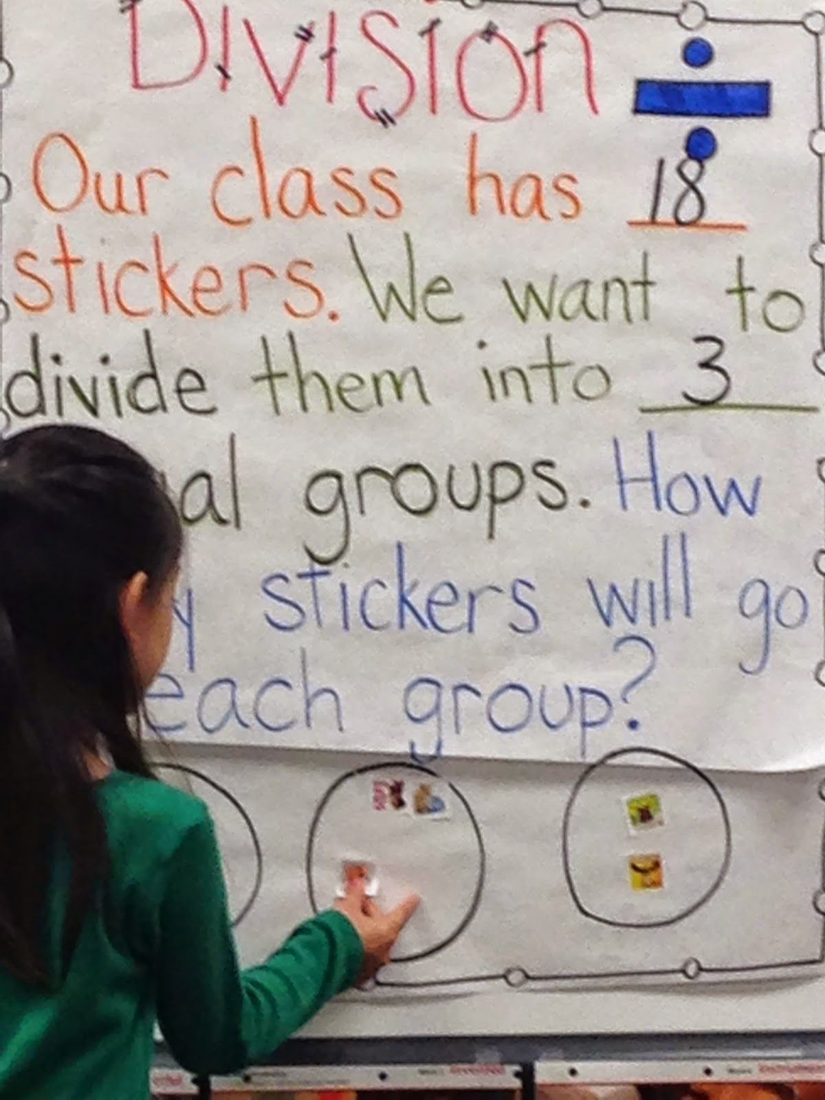 Make Anchor Charts With Your Students Division Anchor