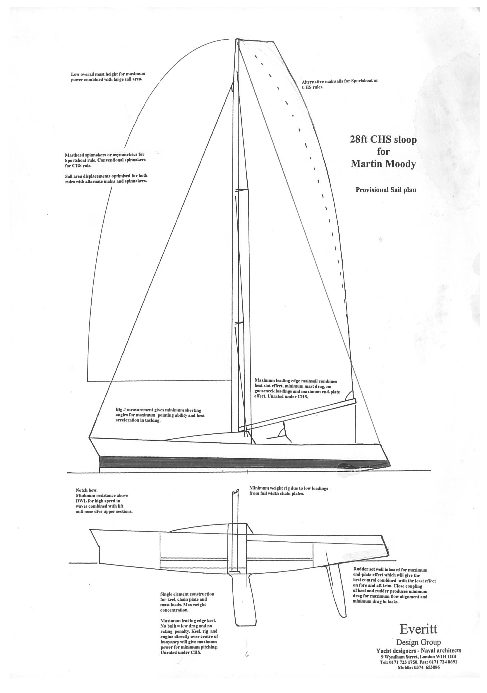 Diagram Of Design Boats - All Diagram Schematics
