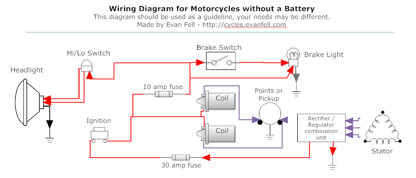 caf� racer wiring cafes, choppers and custom motorcycles how to run a motorcycle without a battery at No Battery Wiring Diagram