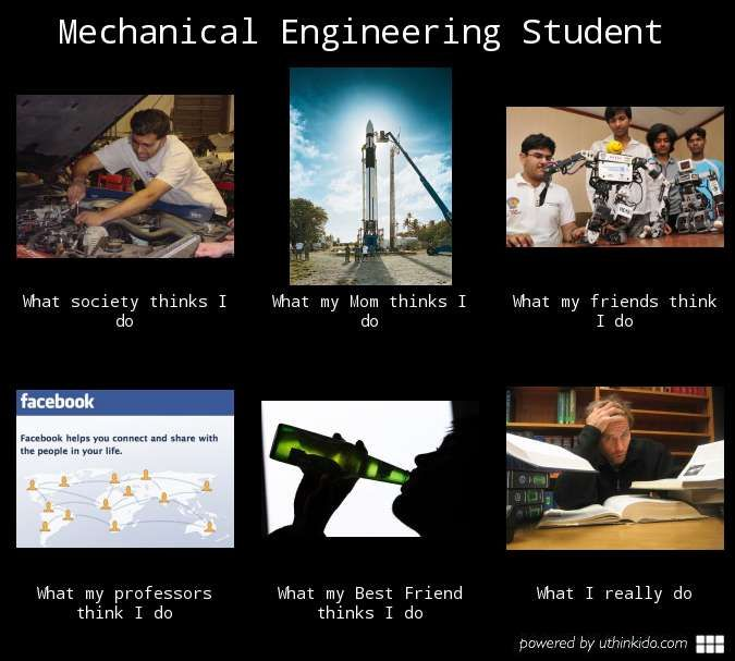 Mechanical engineering student, What people think I do ...