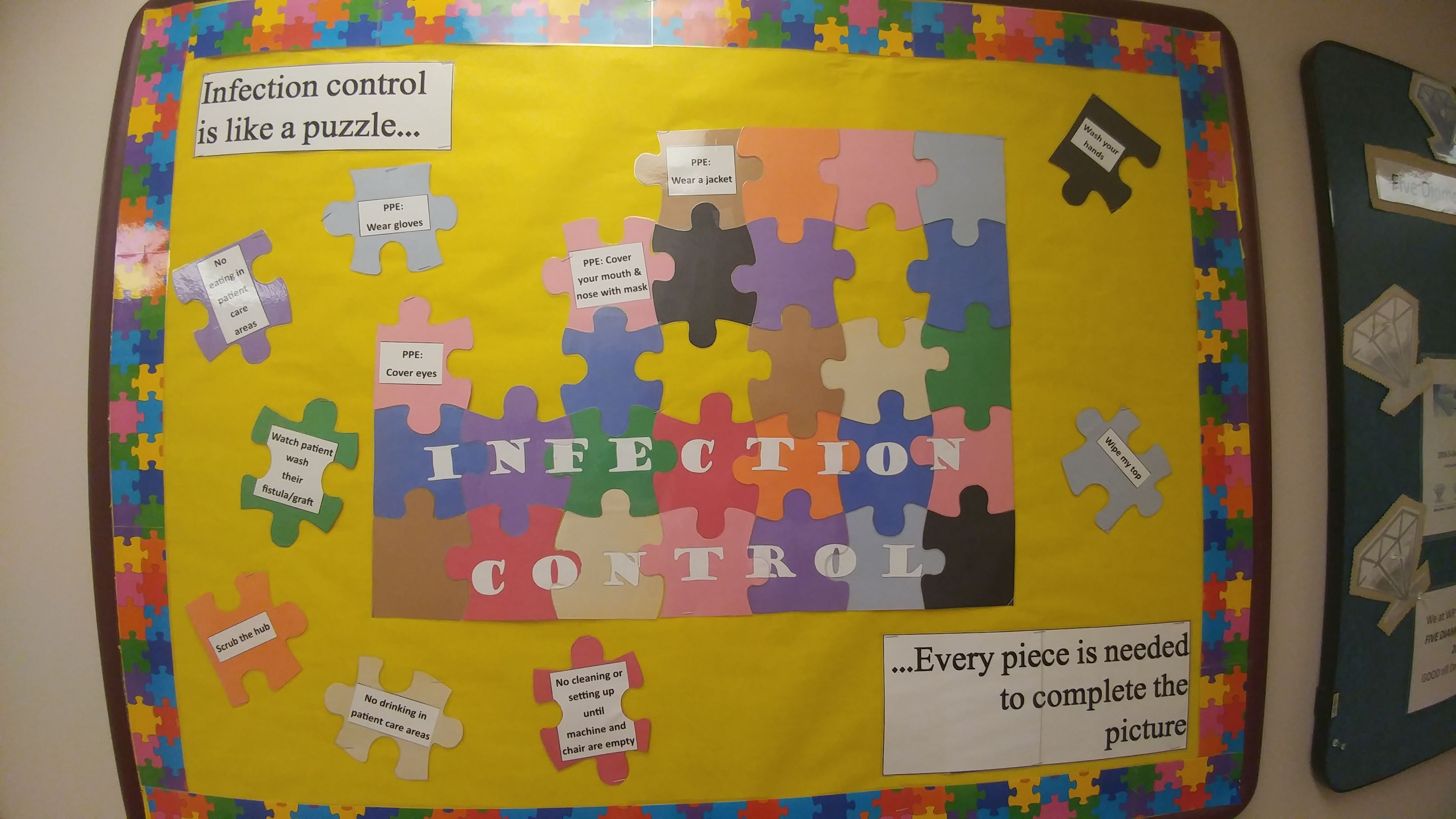 Dialysis Infection Control Is Like A Puzzle Infection Control