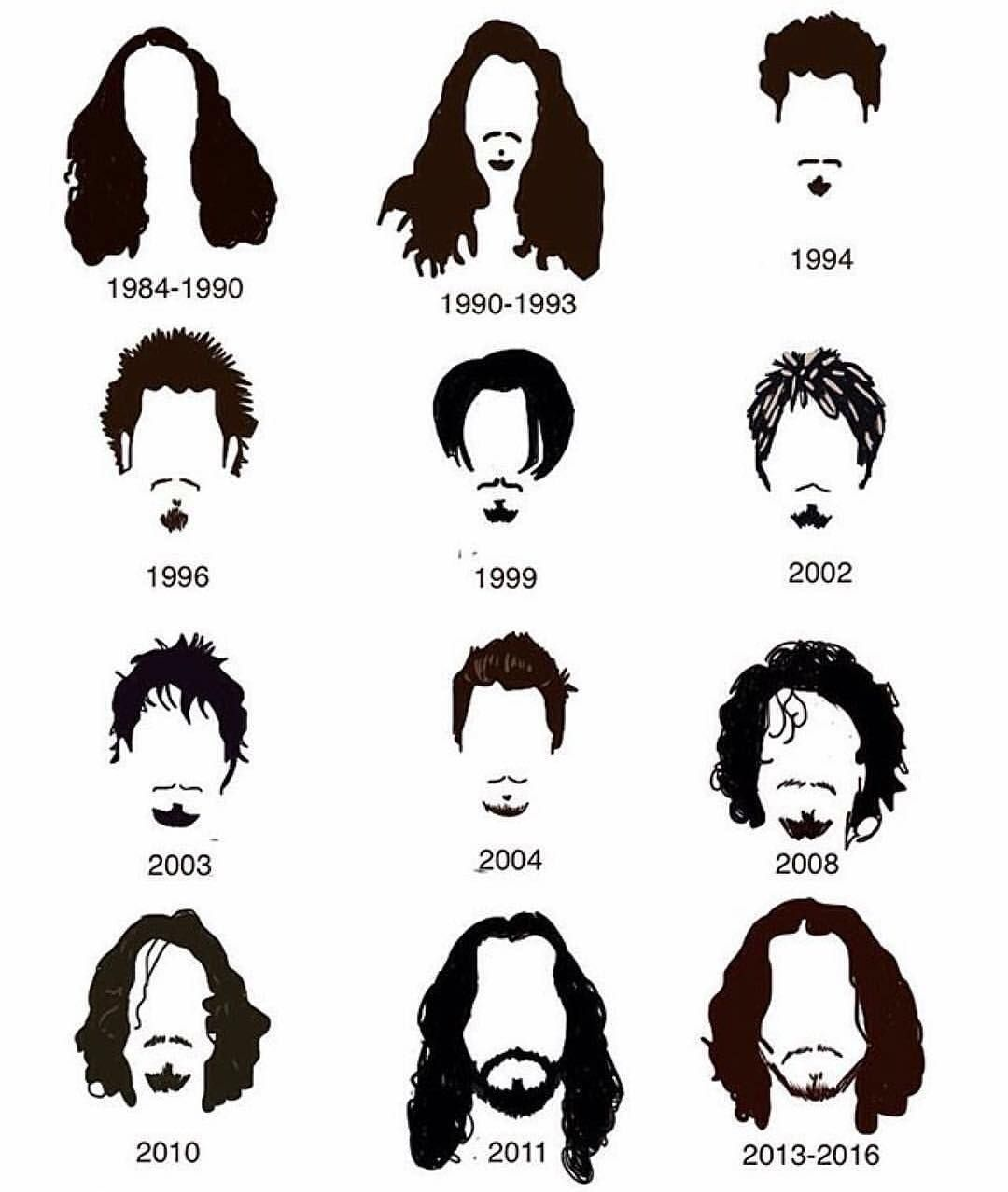 The Evolution Of Chris Cornell S Style Throughout The Years