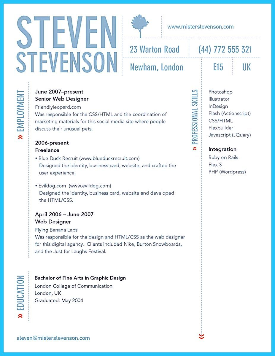 Flawless Cake Decorator Resume To Guide You To Your Best Job Creative Cv Cv Design Creative Resume