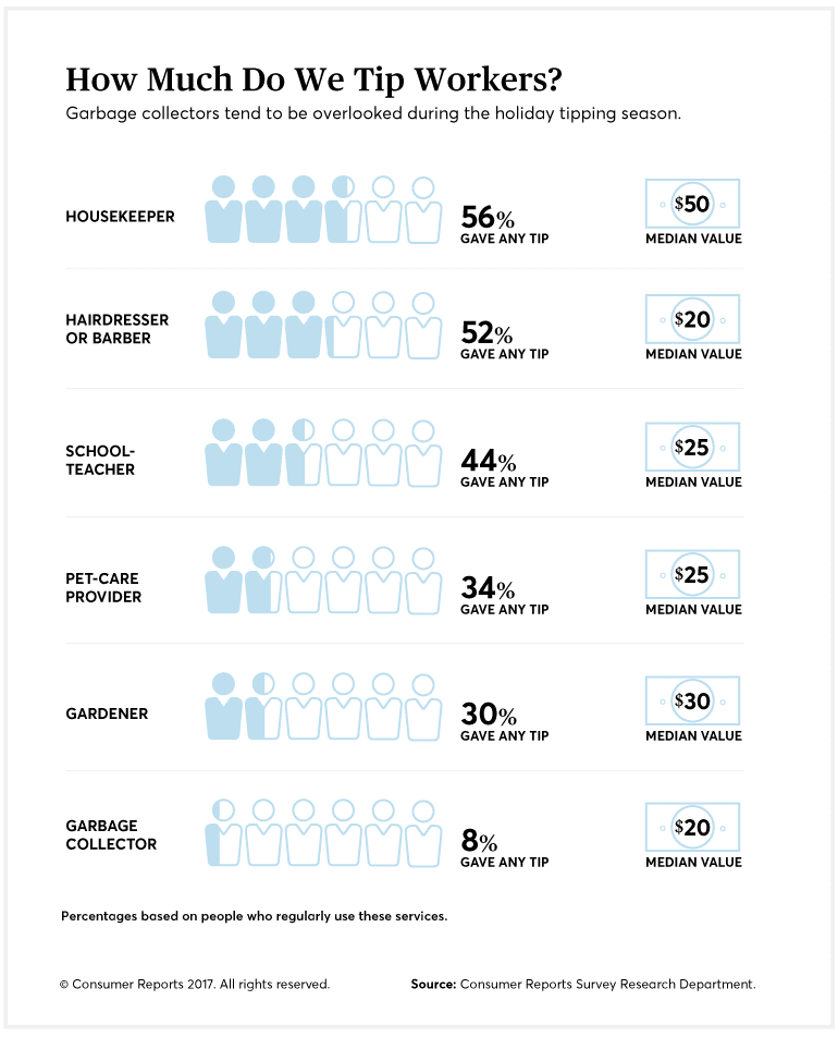 How Much Should You Tip Your Hairdresser For A Haircut