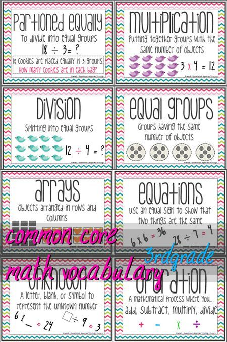 56 Common Core Vocabulary Posters With Word Kid Friendly