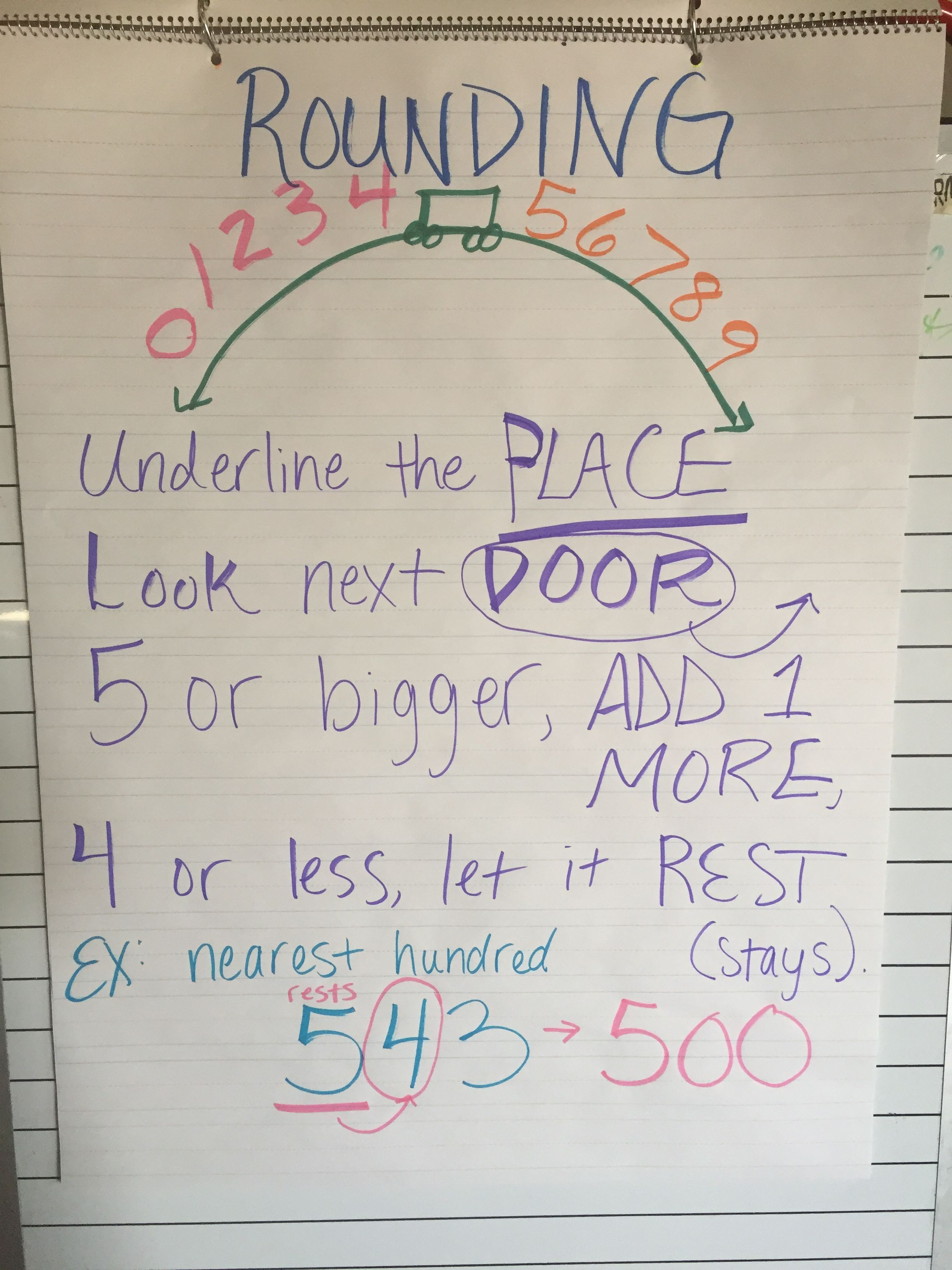 Pin By Lis Wier On Place Value And Rounding