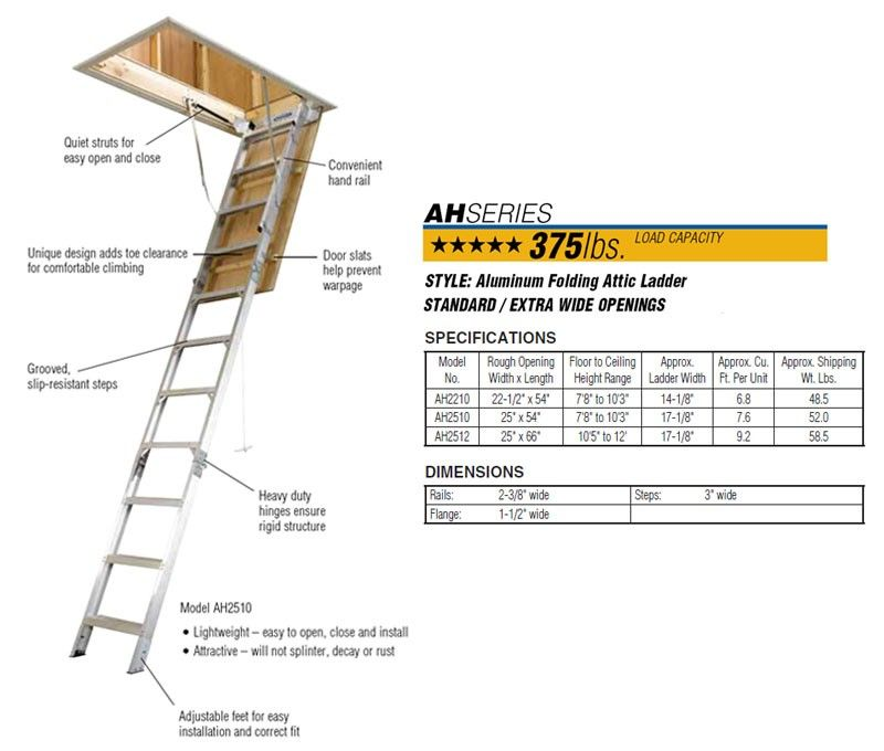 Werner Aluminum Attic Ladders Ceiling Height 7 Ft 8 In To 12 Ft Attic Renovation Attic Ladder Attic Remodel