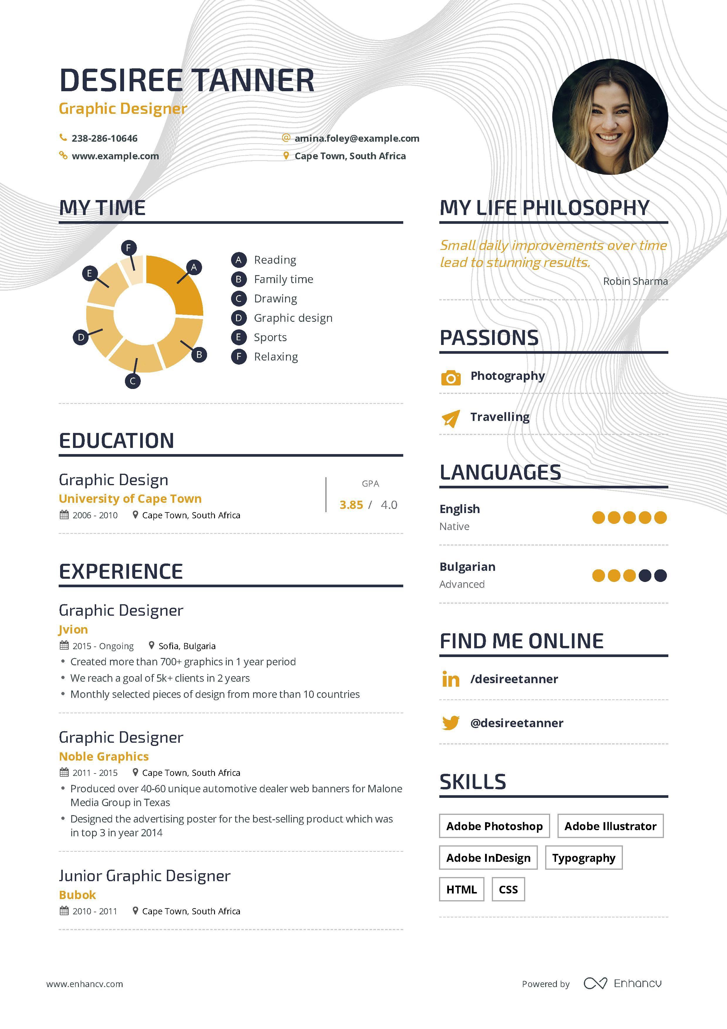 Graphic Designer Resume Examples, Skills, Templates & More