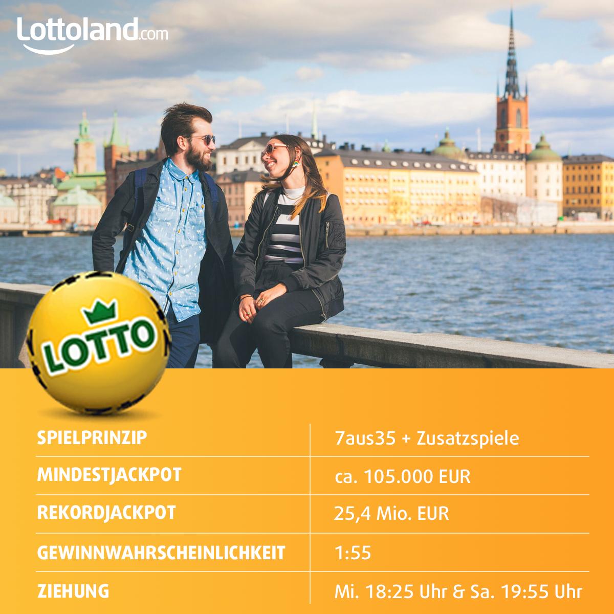 Schwedisches Lotto