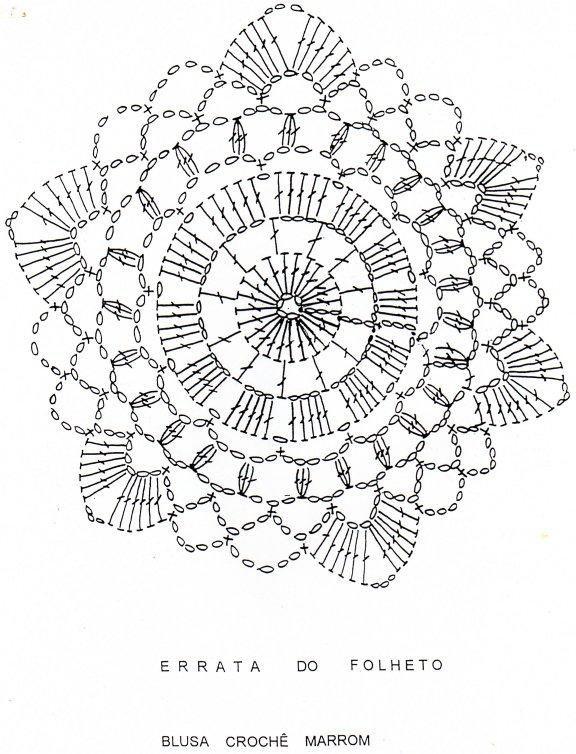 crochet mandala diagram - Bing Resimler | rozetki | Pinterest ...