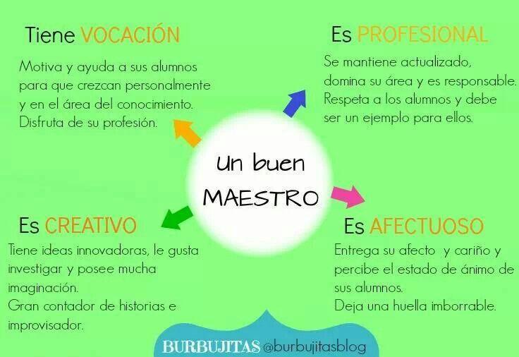 Vocación Docente Frases De Educacion Maestros Creativos Y