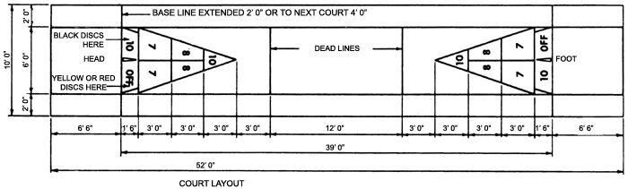 Shuffleboard Dimensions Google Search In Ground Pools