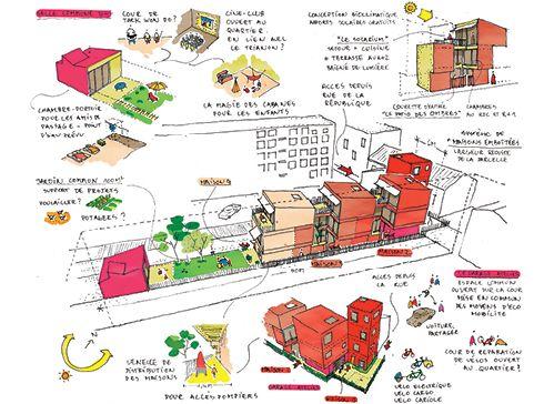 ROMAINVILLE - 4 logements en habitat groupé, 2015