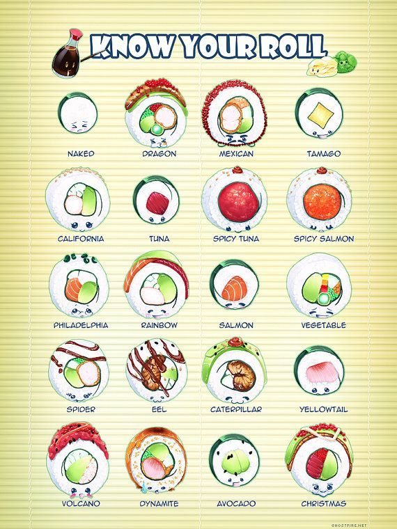 Cute Kawaii Sushi Educational Material Art Print -