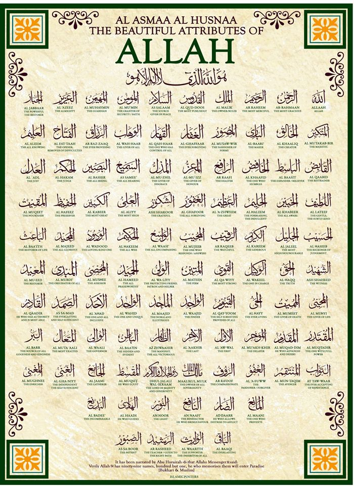 99 Names Of Allah Did You Know That Muslims Call On God By Other Besides SWT The Creater Almighty Most Merciful