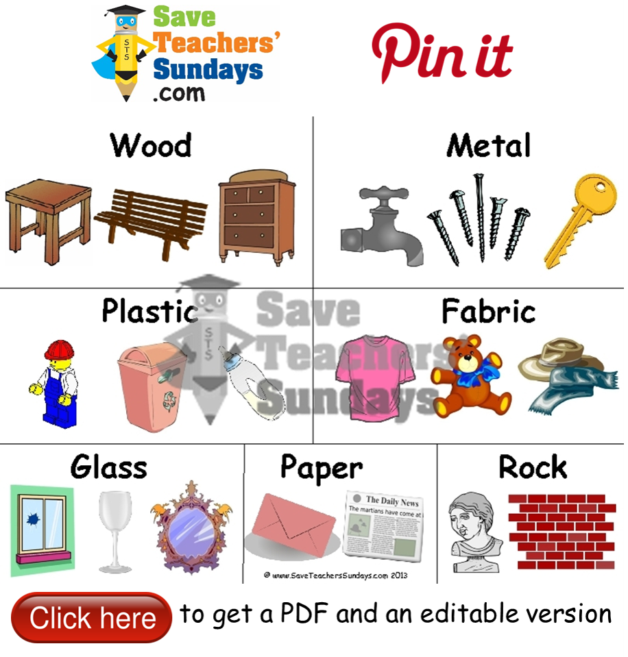 Materials and examples of objects that are made from them for Waste material activity