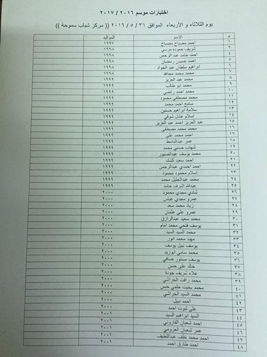 شبكة مصر اسماء الناجحين في اختبارات نادي سموحة يومي الثلاثاء Receipt Personalized Items Person