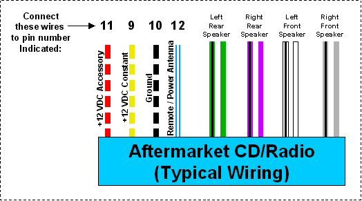 Aftermarket Radio Wiring Diagram | shed radio wiring | Pinterest