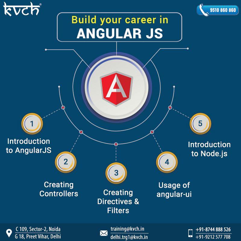 , Best Angular Course Online, Carles Pen, Carles Pen