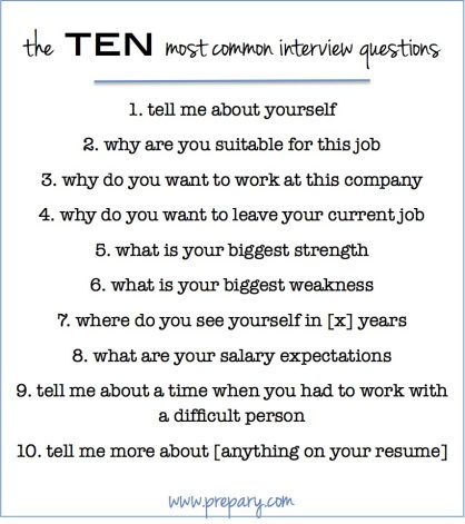 how to answer the most common interview questions - Frequently Asked Interview Questions And Answers