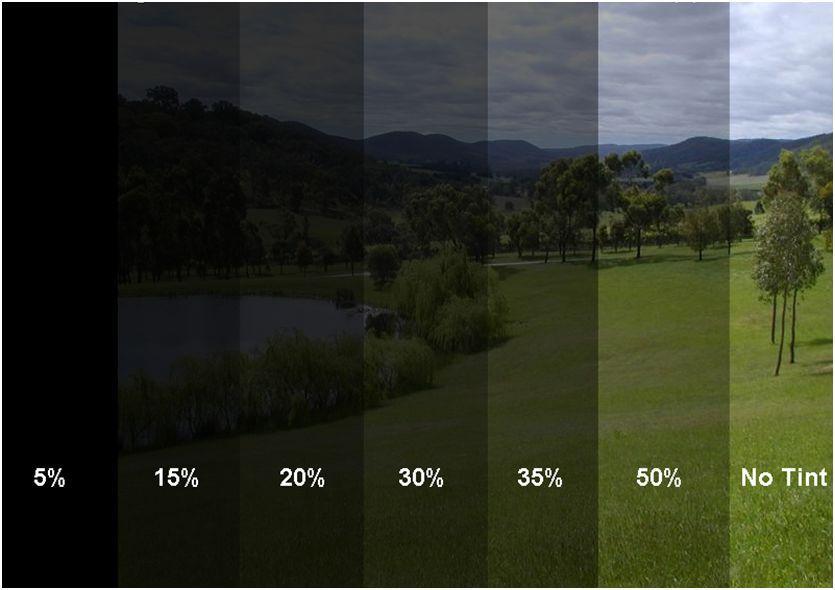 Choosing The Right Tint Tinted Windows Car Tinted Windows Window Tint Film