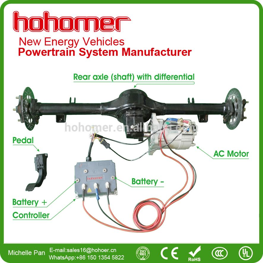 Hohomer Brushless Ac Induction Motor And Comtroller For Electric