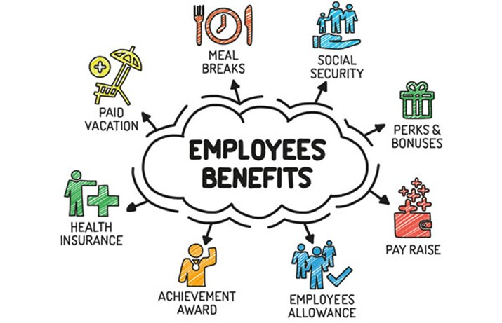 6 Mandatory Benefits An Employee Is Entitled to Receive