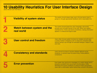 Usability Heuristics Poster X V The Ux Blog Podcast Is