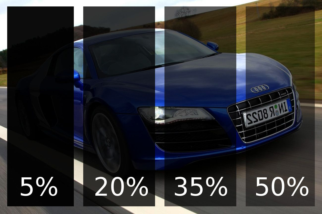 How Much To Get Your Windows Tinted
