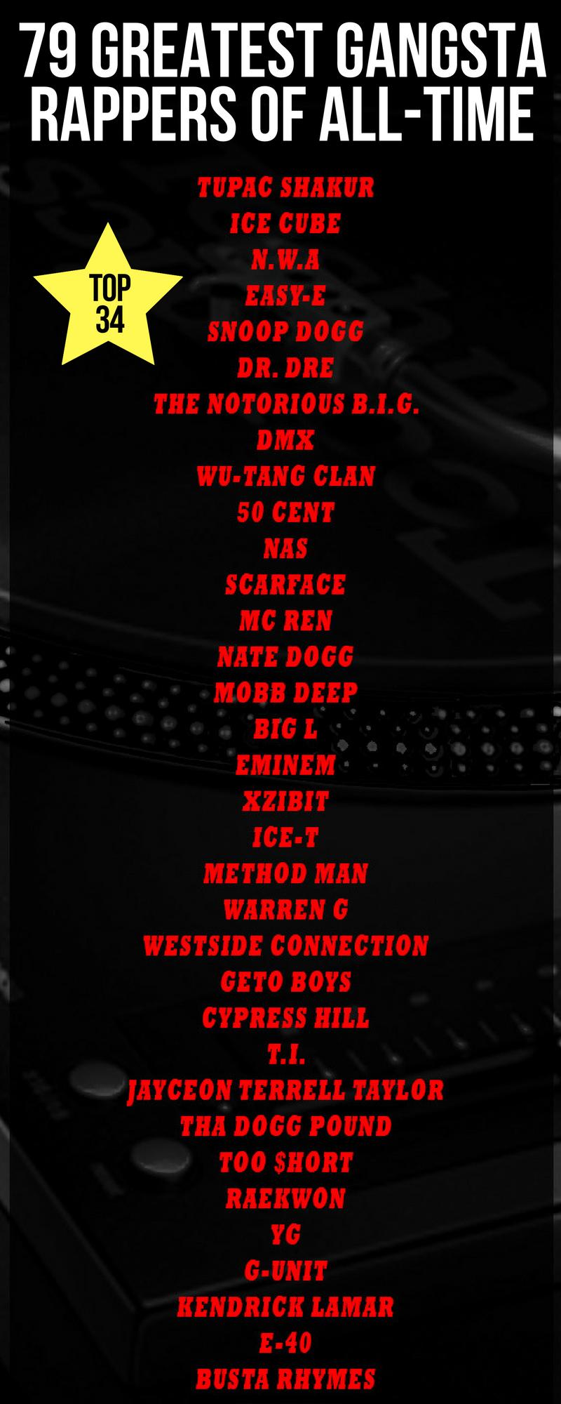 Add these rap favorites to your playlist! Rap playlist