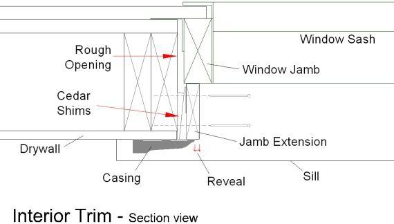 Wood Window Section Dwg Window Jamb Window Repair Windows
