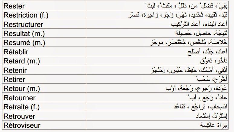 قاموس فرنسي عربي رائع للتحميل Dictionnaire Francais Arabe تعلم اللغة الفرنسية بنفسك Language Vocabulary Sheet Music