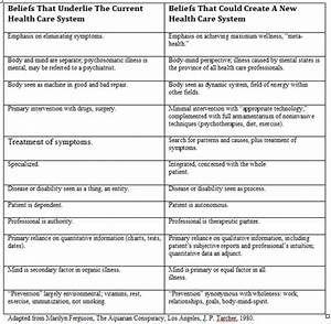 Neurotransmitter Functions Chart Diabetes Inc