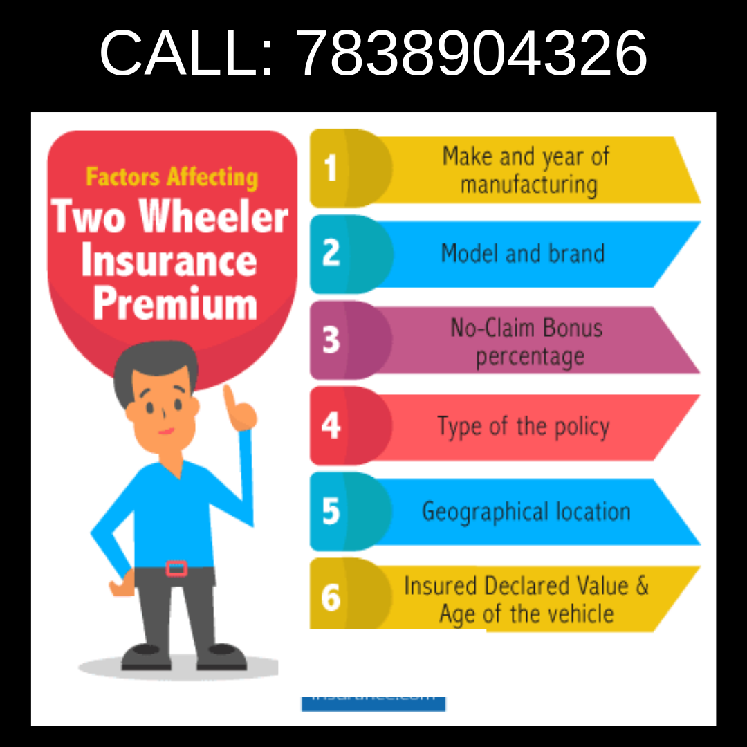 Twowheeler Premium Twowheelerinsurance Mohindrainvestments Prevention How To Plan Facebook Sign Up