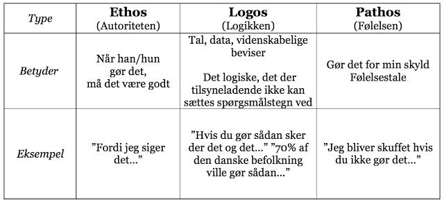 psykologisk analyse dansk