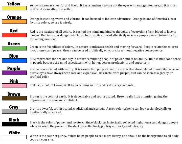 meaning of colors | chakras | pinterest | color meanings, art