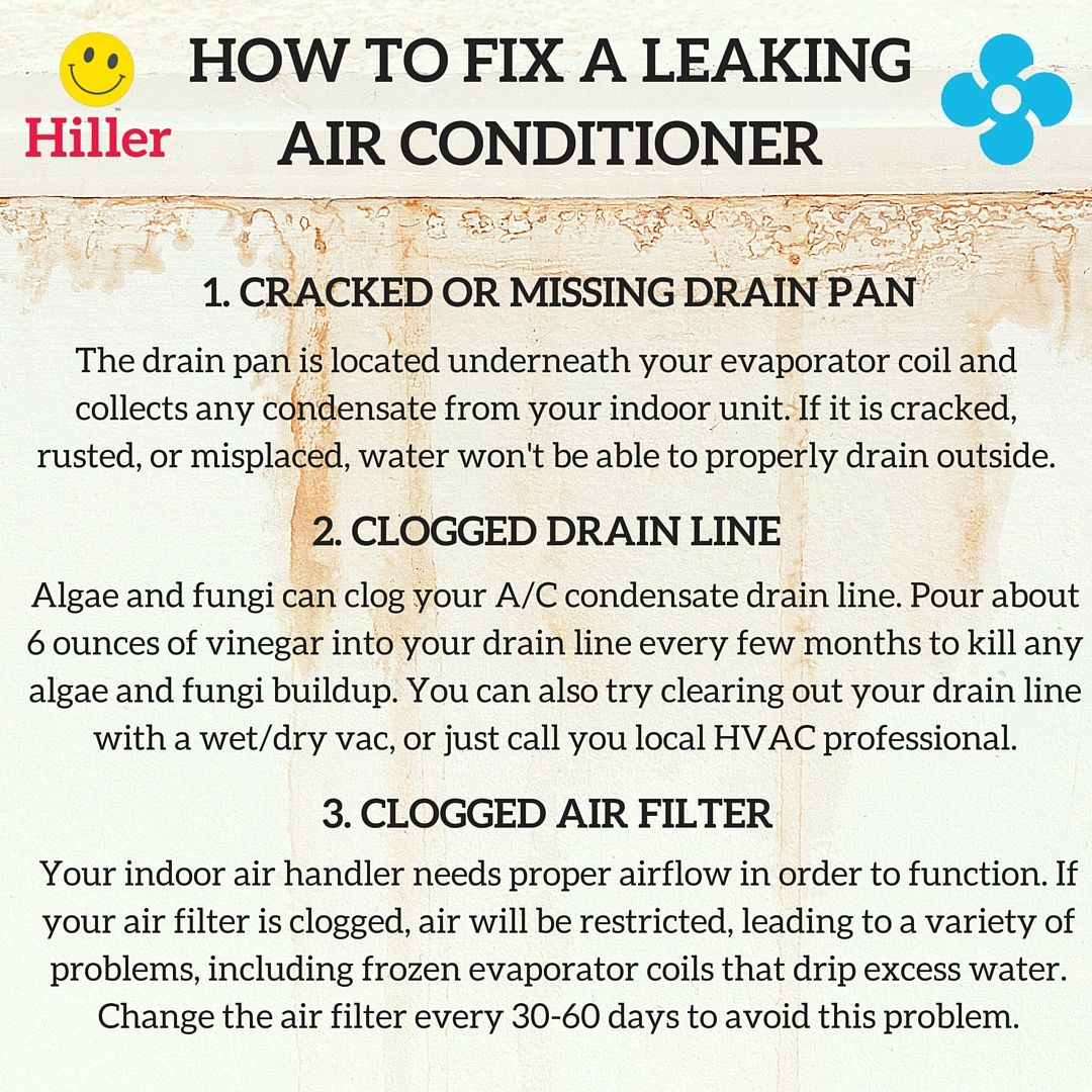Why is My Air Conditioner Leaking and How to Fix It The