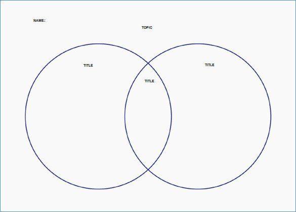 Venn Diagram Template Editable Beautiful Editable Venn ...
