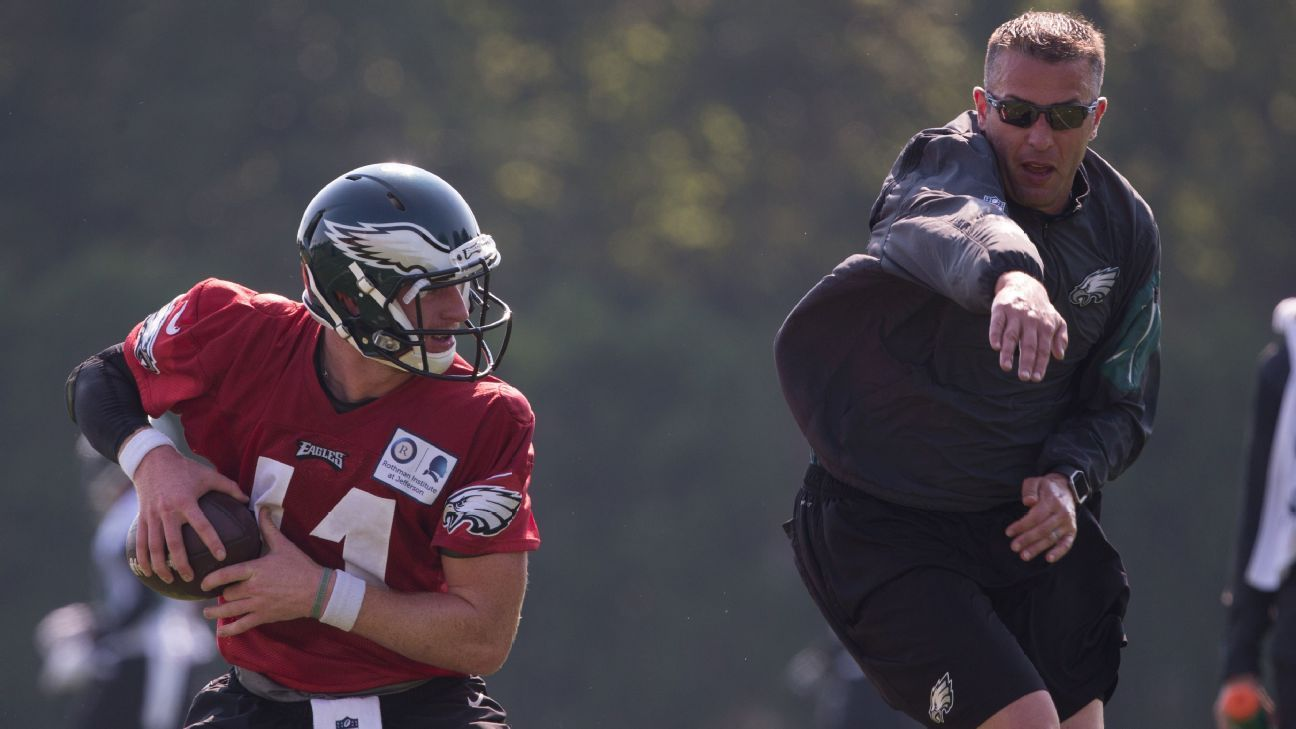 Bears, Cardinals request to interview John DeFilippo for