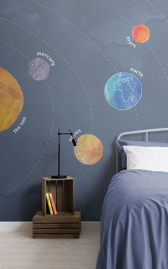 Solar System Planets Wallpaper Mural Muralswallpaper In 2020 Boys Bedroom Wallpaper Space Themed Bedroom Cool Wallpapers For Bedroom