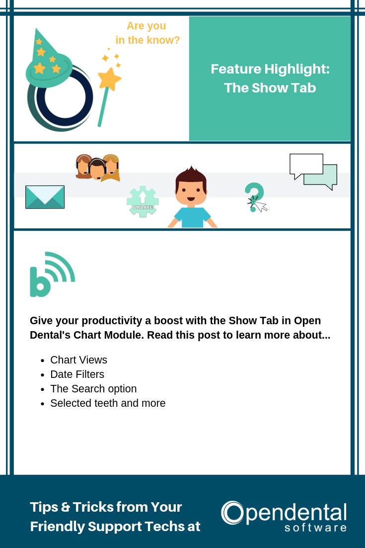 Feature Highlight The Show Tab How to know, Dental