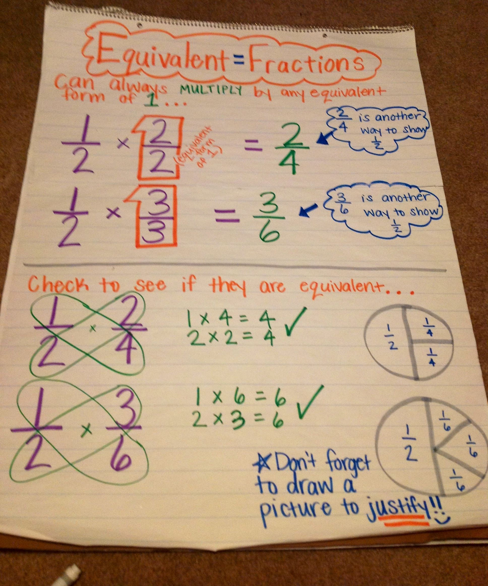 Equivalent Fractions Anchor Chart 4th Grade