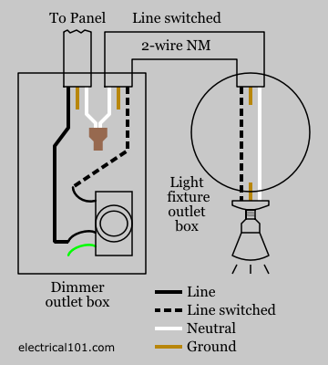 Conventional Dimmer Wiring Diagram Bricolaje Construccion