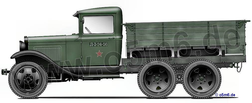 Engines of the Red Army in WW2 - GAZ-AAA 1937
