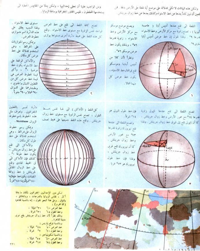 Pin By Elihai Knafo On Fabbri Illustrated Encyclopedias Illustration Tableware