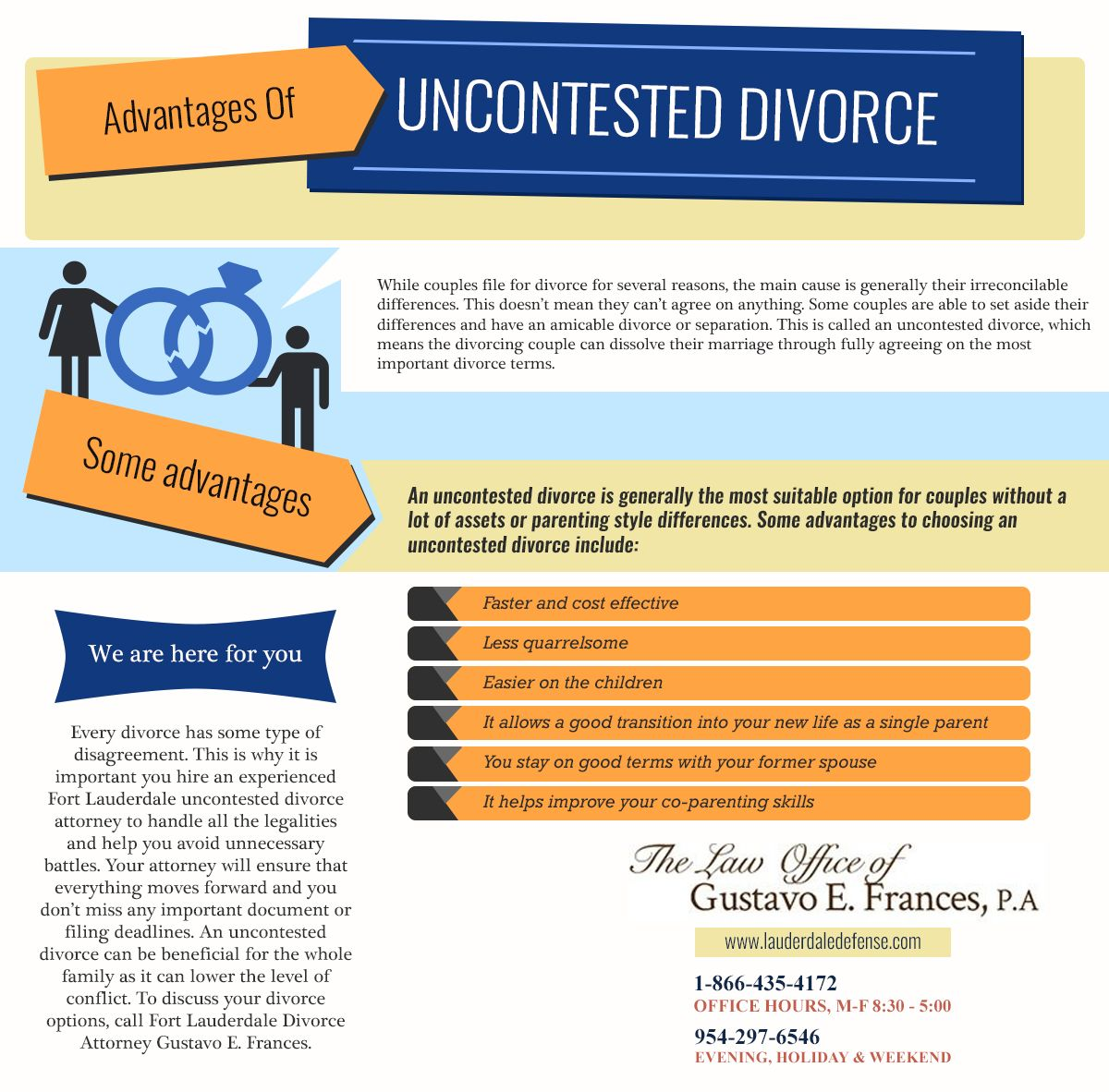 Every divorce has some type of disagreement. This is why