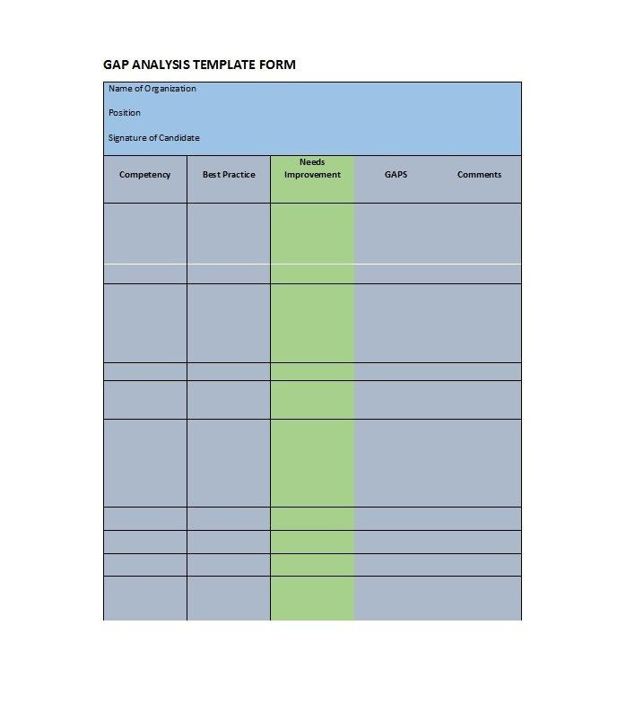 40 Gap Analysis Templates Amp Exmaples Word Excel Pdf Financial
