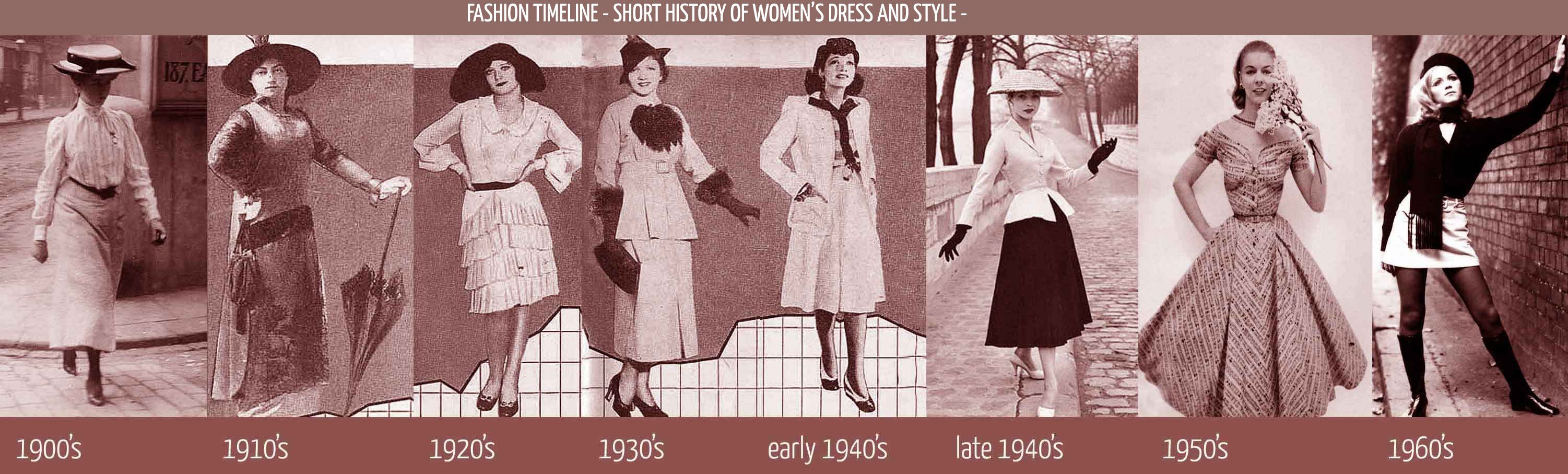 Fashion-Timeline-History-of-Womens-Dress-and-Styles-1900-to-1969.jpg (JPEG Imagen, 3003 × 907 píxeles) - Escalado (47%)