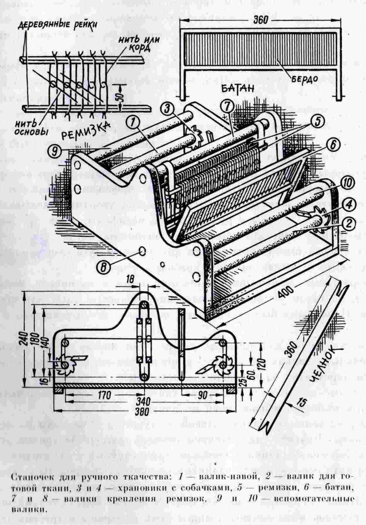 Схема ручного станка