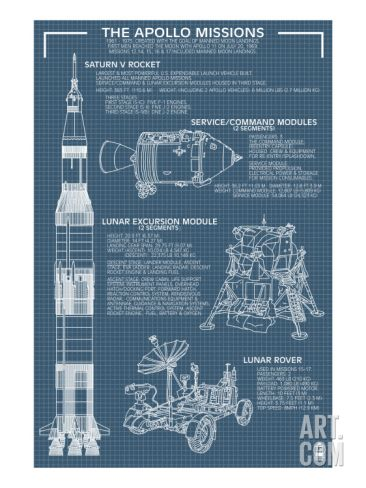 Apollo missions blueprint poster productos arte y faroles apollo missions blueprint poster malvernweather Images